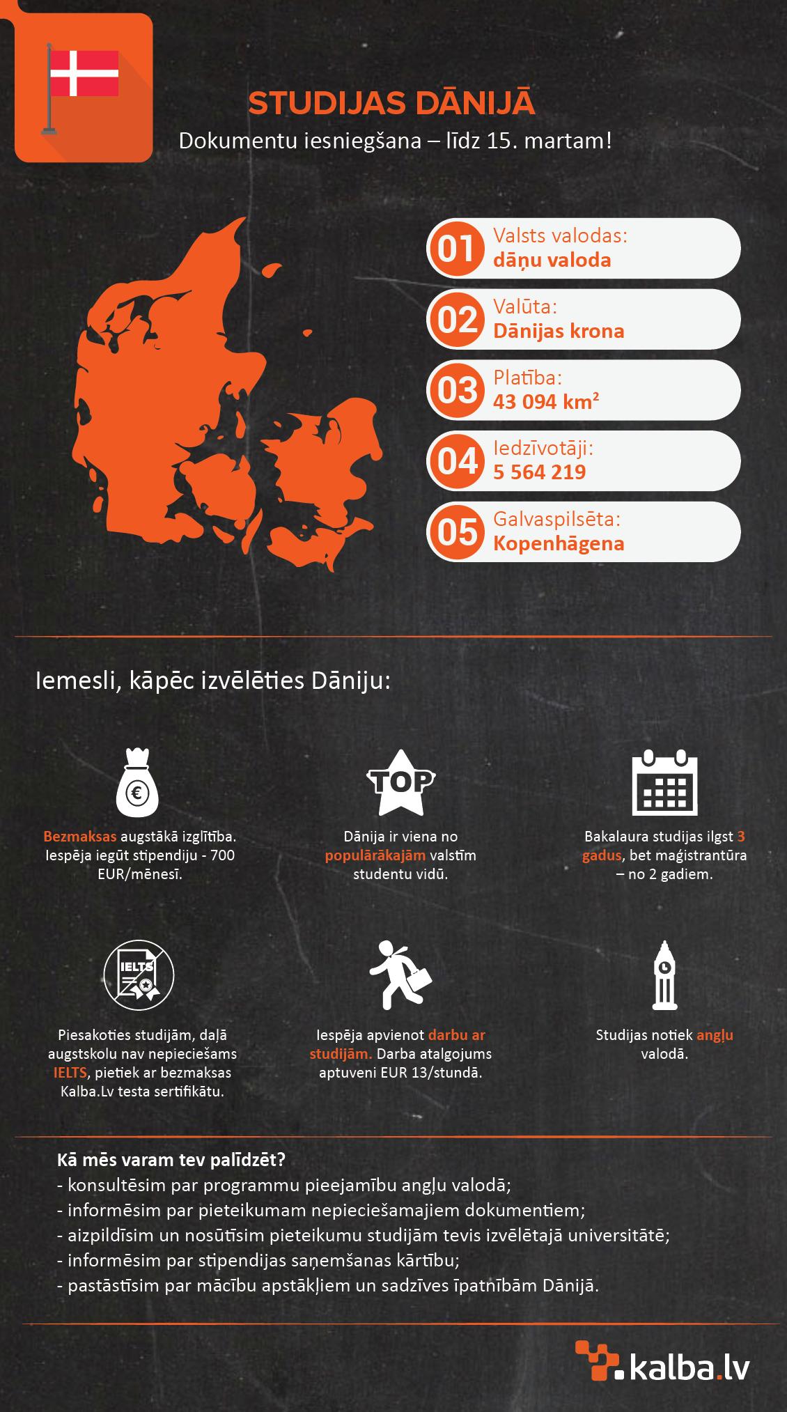 studijas-dania-infografikas